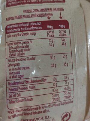 Almendras crudas - Información nutricional