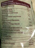 Nueces - Informations nutritionnelles - es