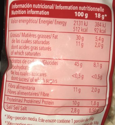 Top corn - Ingredients