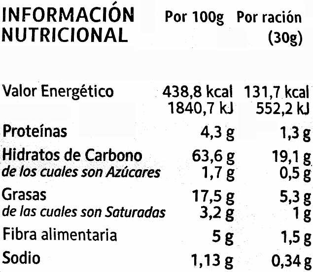 Patatas fritas ligeras - Informations nutritionnelles