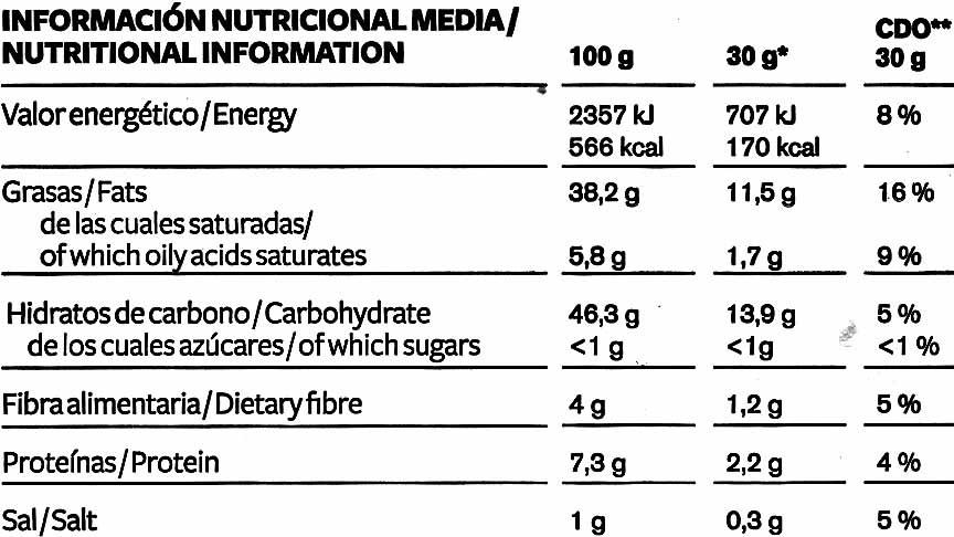"""Patatas fritas lisas """"Marinas"""" Con aceite de oliva - Nutrition facts"""