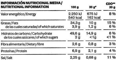 "Patatas fritas onduladas ""Vicente Vidal"" Río de Janeiro Style - Informations nutritionnelles"