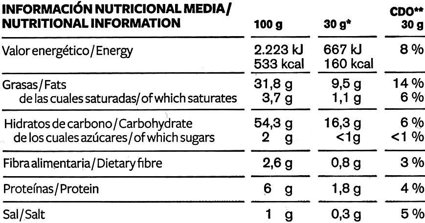 "Patatas fritas onduladas ""Vicente Vidal"" Tokio Style - Información nutricional"