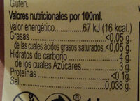 Mosto - Información nutricional - es