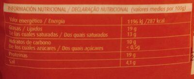 Formatge Ratllat Per Gratinar Hochland - Informations nutritionnelles