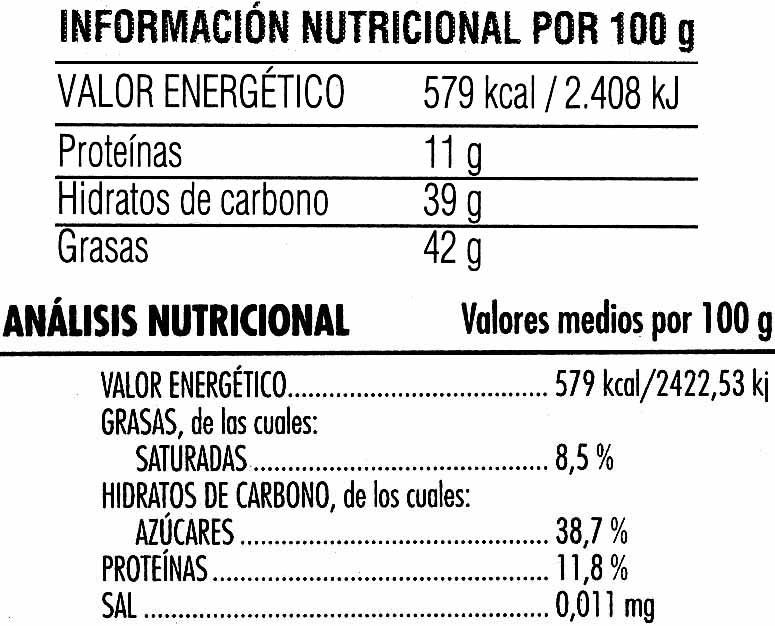 Pasta de avellanas - Voedingswaarden
