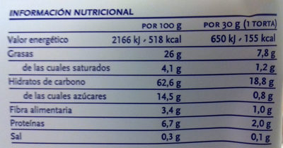 Tortas de aceite - Información nutricional