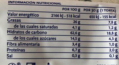 Tortas de aceite - Informació nutricional - es