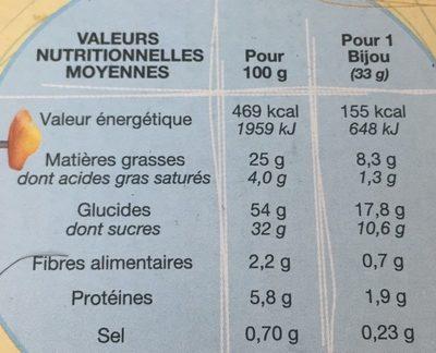 Bijou Cacao - Informations nutritionnelles - fr