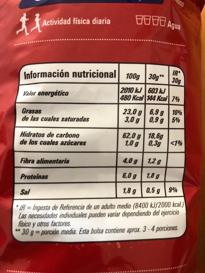 Munchitos - Nutrition facts