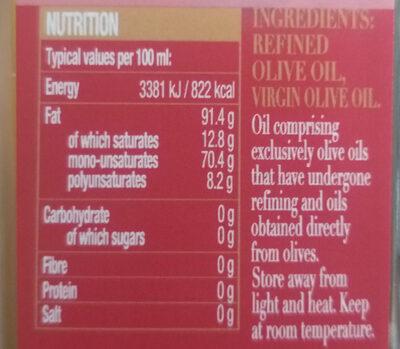 OLIVE OIL - Ingrediënten - en