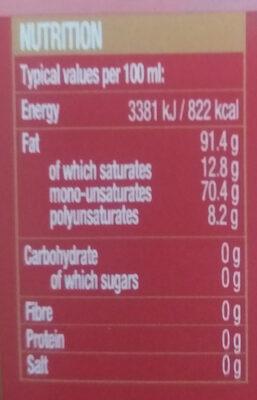 OLIVE OIL - Voedingswaarden - en