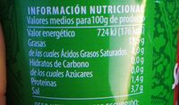 Aceitunas manzanilla sabor anchoa - Nutrition facts - es