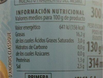Aceitunas verdes manzanilla rellenas anchoa - Nutrition facts - es
