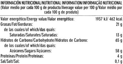 Bombones de chocolate rellenos de cerezas al licor - Información nutricional