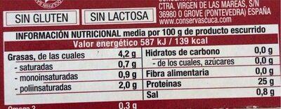Cuca atún claro en salsa catalana - Nutrition facts - es
