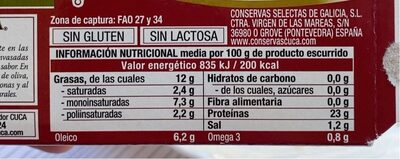 Sardinas en aceite de oliva - Nutrition facts - fr