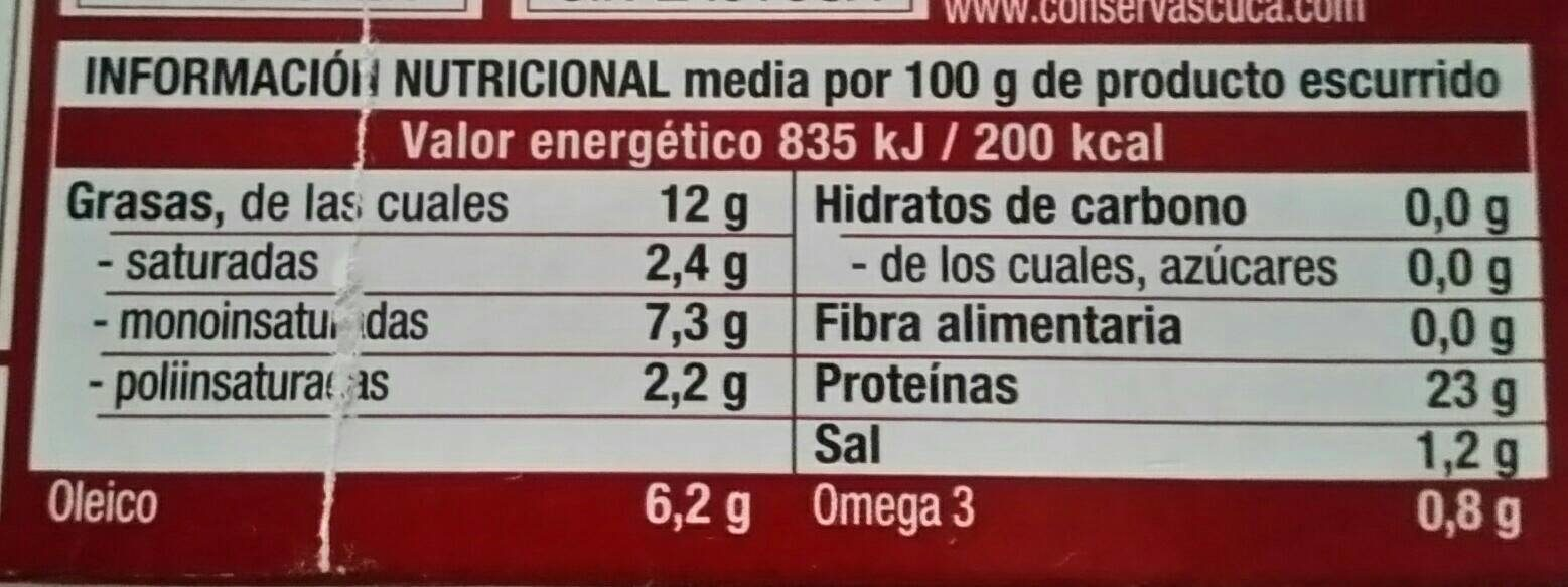 Sardinas aceite de oliva - Informations nutritionnelles - fr