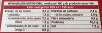 Sardinas - Nutrition facts