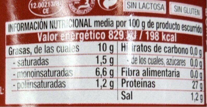 Bonito del Norte - Nutrition facts - es