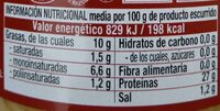 Bonito del Norte en aceite de oliva - Nutrition facts - en