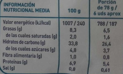 Chaussons au thon - Nutrition facts