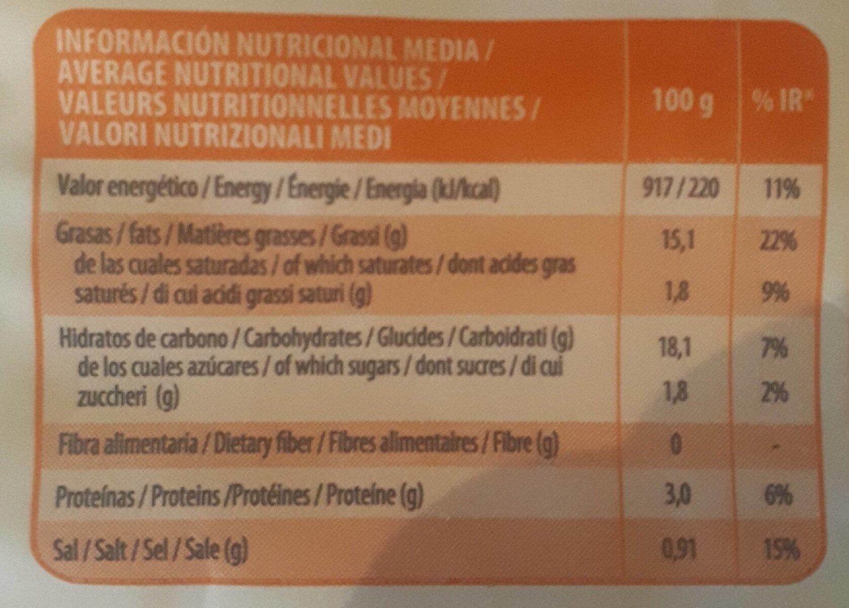 Calabacin - Informations nutritionnelles - es