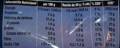 buñuelos de bàcalao - Informació nutricional