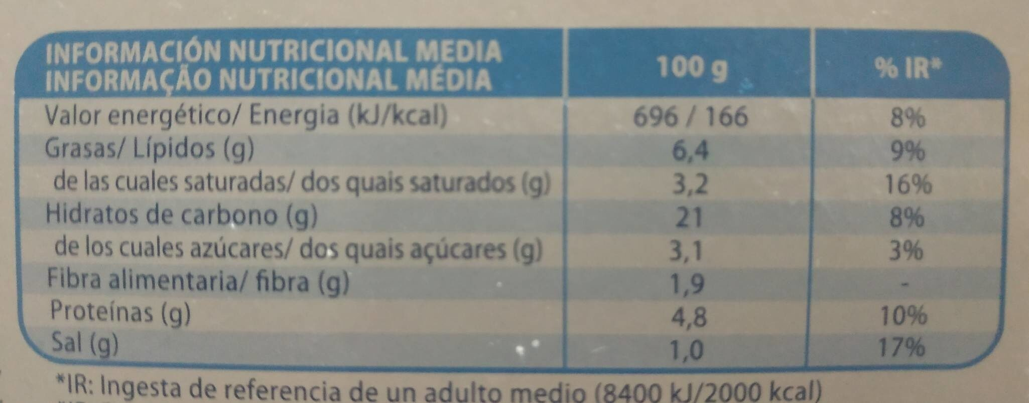 Croquetas sin gluten - Nutrition facts