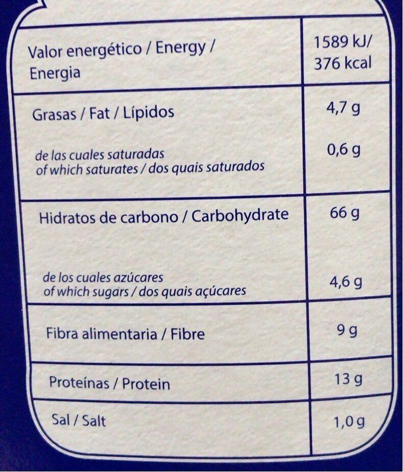 Pan tostado recondo integral - Nutrition facts - es