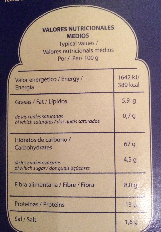 Pan tostado integral - Información nutricional
