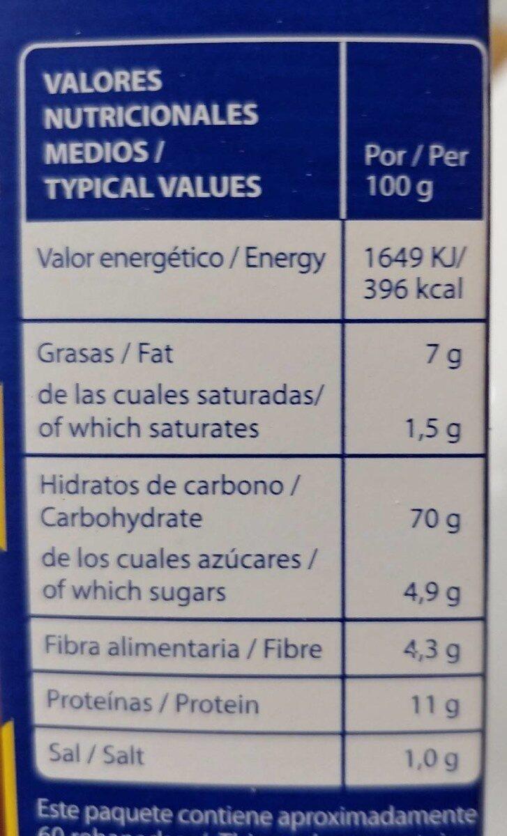 Mini biscotes - Informations nutritionnelles
