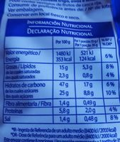 Tortitas pancakes - Información nutricional