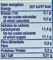 ON - Información nutricional