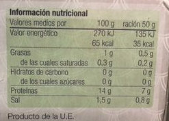 Berberechos - Informations nutritionnelles