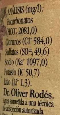 Vichy catalan 1881 - Información nutricional