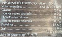 Jamón cocido - Información nutricional
