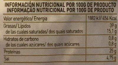 Chorizo iberico - Informació nutricional - es