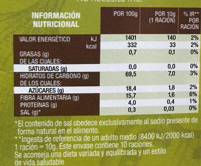 Sopa de la ribera - Nutrition facts