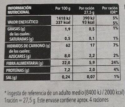 Ensaladilla - Voedingswaarden - es