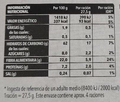Ensaladilla - Información nutricional - es