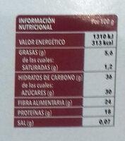Ñora - Información nutricional