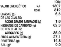Guindilla deshidratada - Información nutricional