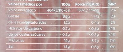 Delizias jamón cocido extra lonchas sin gluten sin lactosa - Información nutricional - es