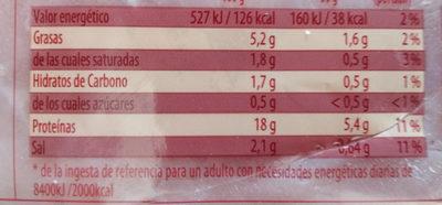 jamón braseado - Información nutricional
