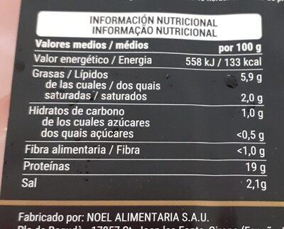 Jambon cocido - Información nutricional