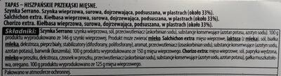Szynka Serrano, Tapas - Ingredients