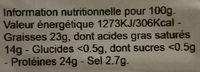 Mediterranean Rollitos - Informations nutritionnelles