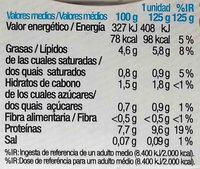Tofu Bio silken - Informació nutricional