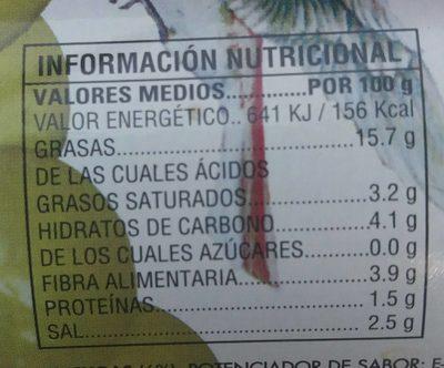 Aceitunas Rellenas de Anchoa - Informations nutritionnelles